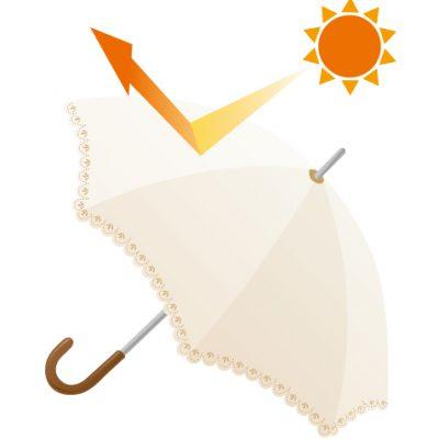 真夏の日差しに備えよう!